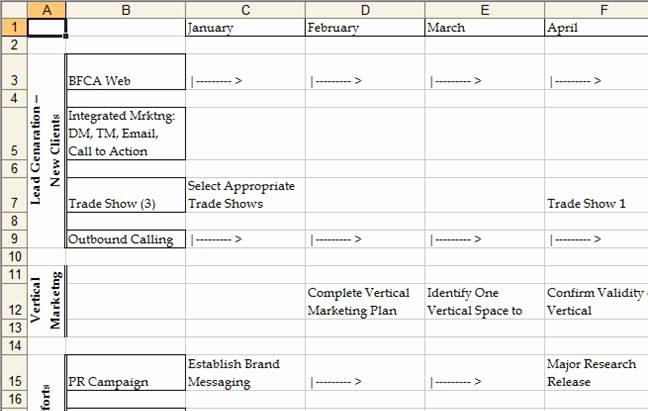 1 Page Marketing Plan Template Awesome Annual Marketing Plan Template organizing Your Marketing