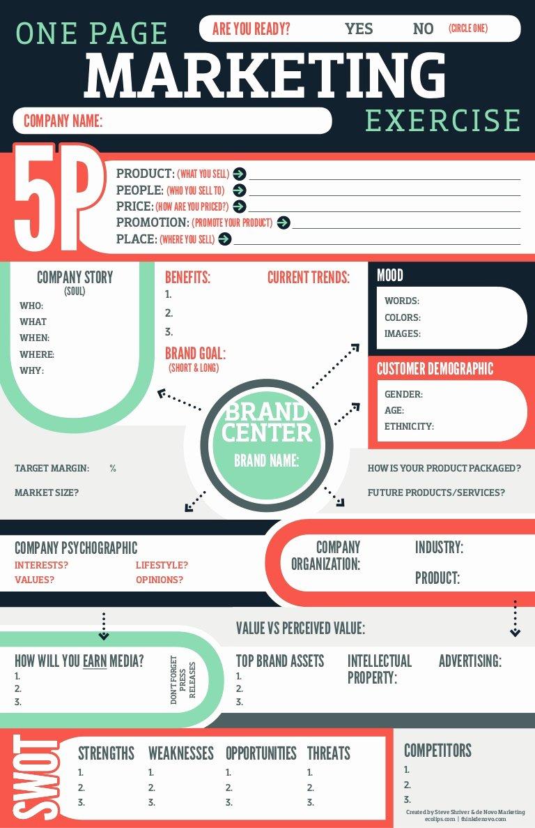 1 Page Marketing Plan Template Beautiful Marketing Plan Infographic