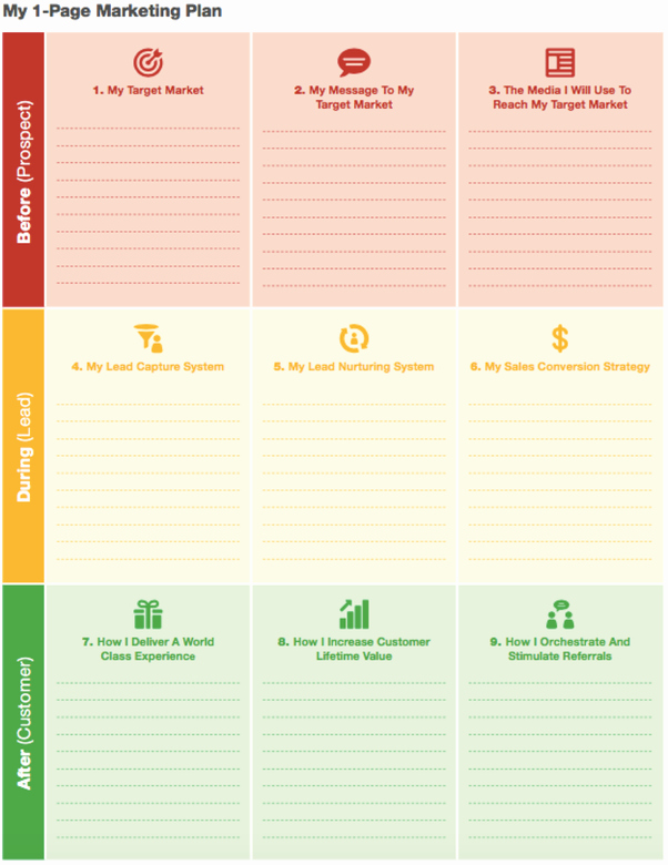 1 Page Marketing Plan Template Elegant are there Marketing Plan Presentation Templates Quora