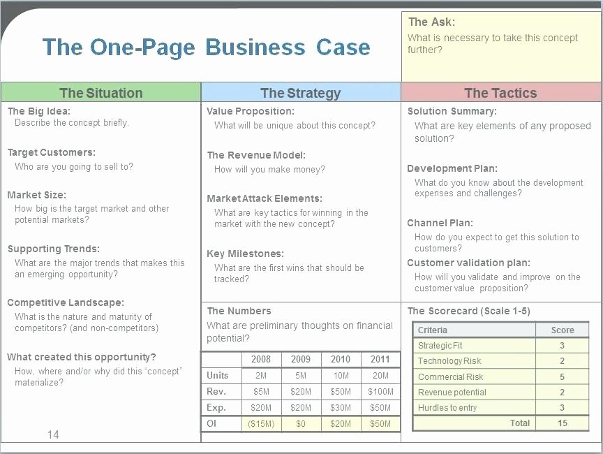 1 Page Marketing Plan Template Elegant E Page Strategy Document Template E Page Business Plan