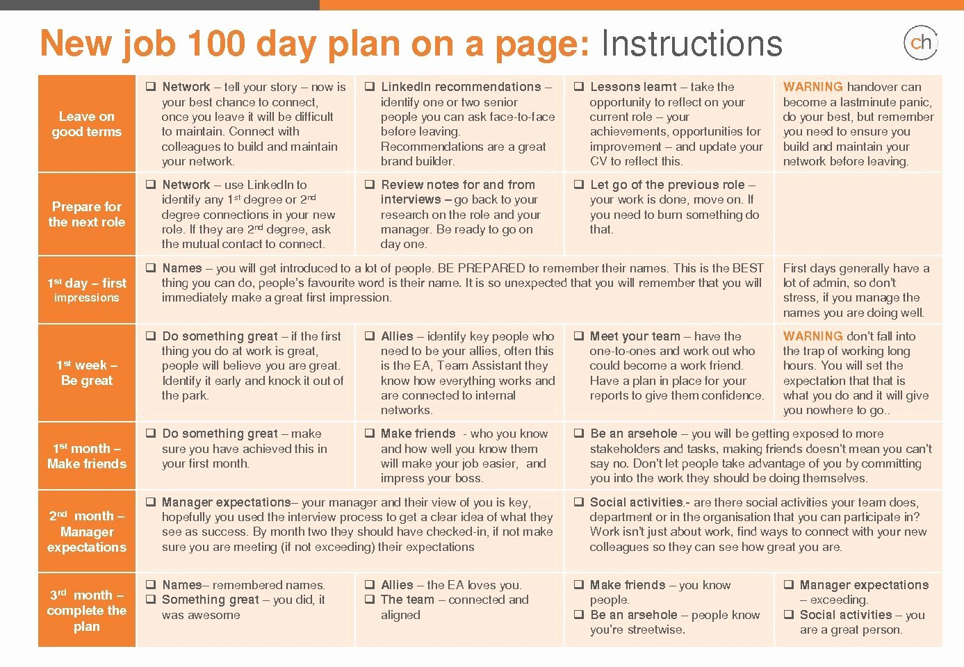 100 day plan new job template