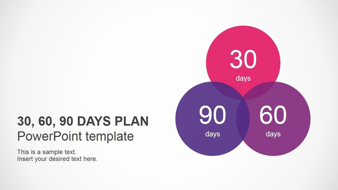 100 Day Plan Template Lovely 30 60 90 Days Plan Powerpoint Template