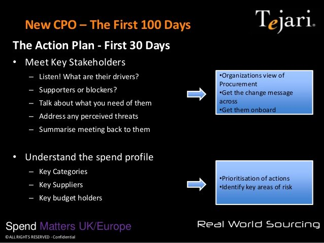 100 Day Plan Template Lovely New Cpo the First 100 Days