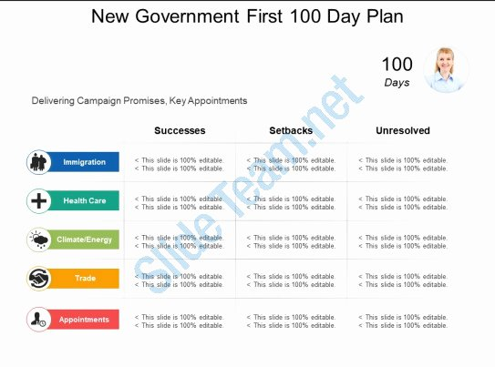 100 Day Plan Template Lovely New Government First 100 Day Plan