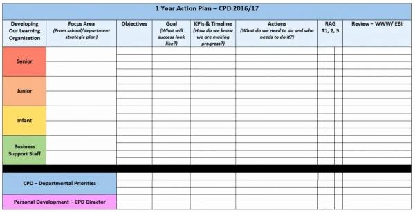 3 Year Plan Template Luxury Strategic Cpd Planning 1 Year and 3 Year Action Plan