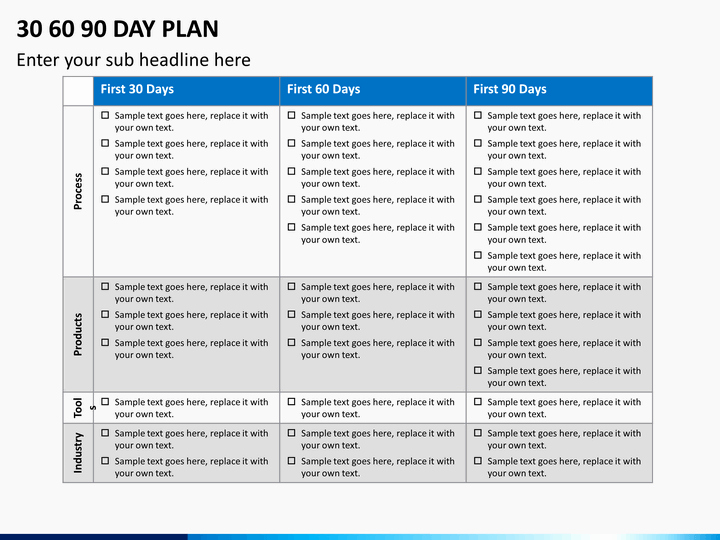 30 60 90 Plan Template Awesome 30 60 90 Day Plan Powerpoint Template