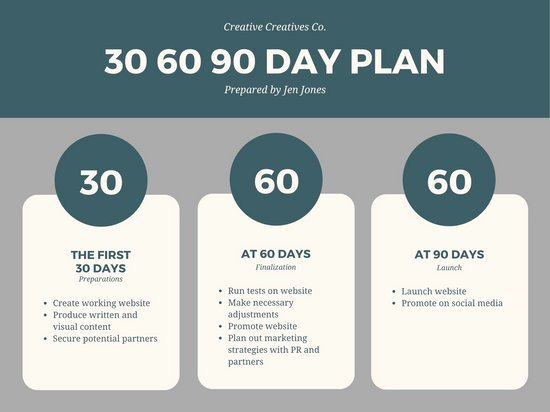 30 60 90 Plan Template Best Of Green Gray Modern Minimalist 30 60 90 Day Plan