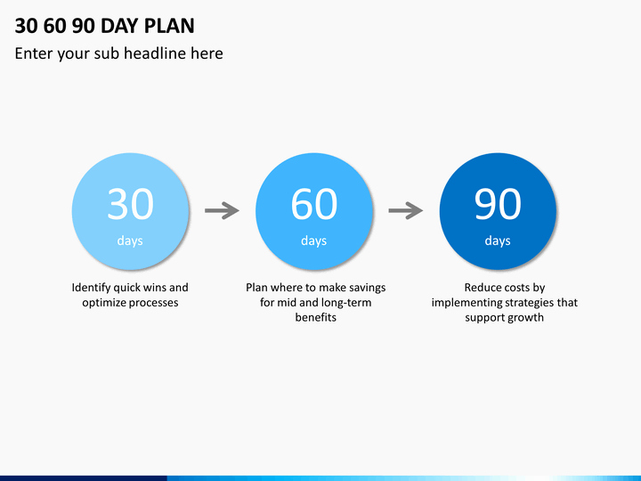30 60 90 Plan Template Elegant 30 60 90 Day Plan Powerpoint Template