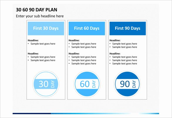 30 60 90 Plan Template Inspirational 30 60 90 Day Plan Template – 18 Free Word Pdf Ppt