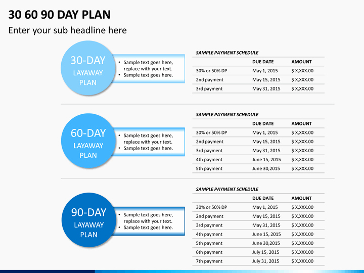 30 60 90 Plan Template Lovely 30 60 90 Day Plan Powerpoint Template