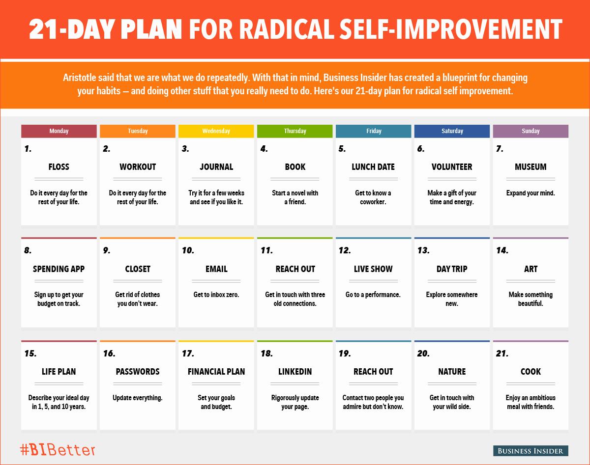 30 Day Improvement Plan Fresh 21 Day Plan for Radical Self Improvement [calendar
