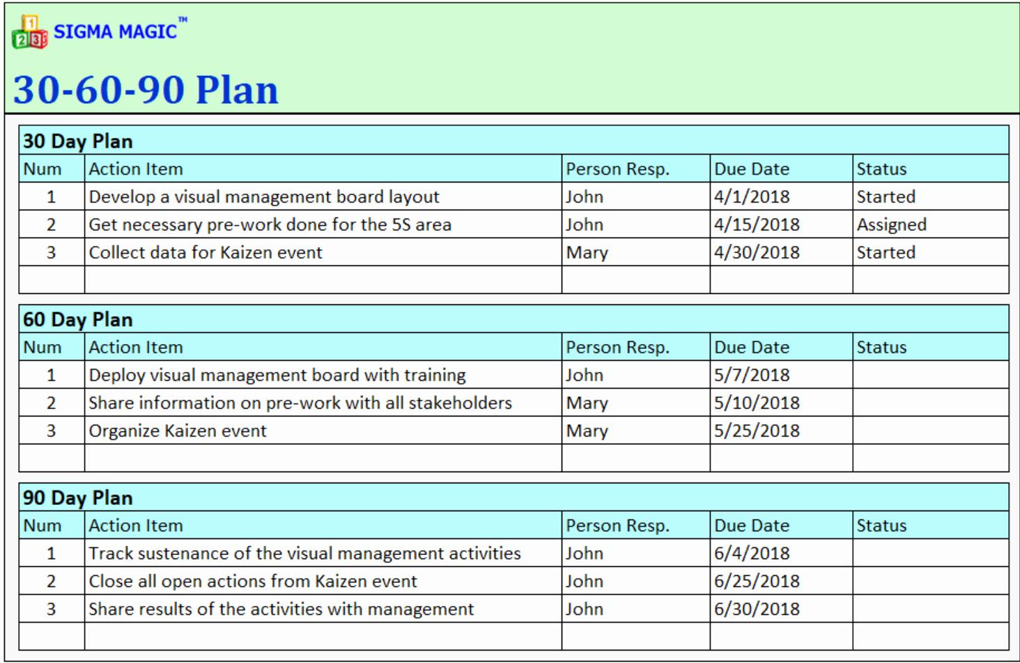 30 Day Improvement Plan Fresh 30 60 90 Help