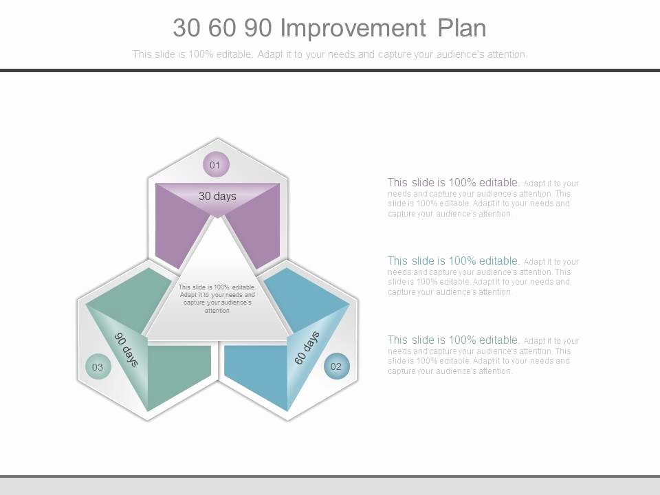 30 Day Improvement Plan Inspirational 30 60 90 Improvement Plan Powerpoint Slides