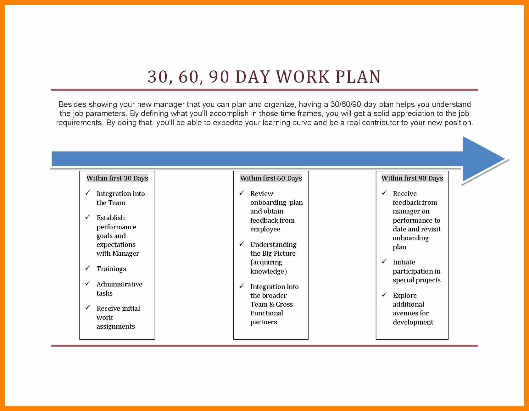 30 Day Plan Template Fresh 18 30 60 90 Day Plan Template Word
