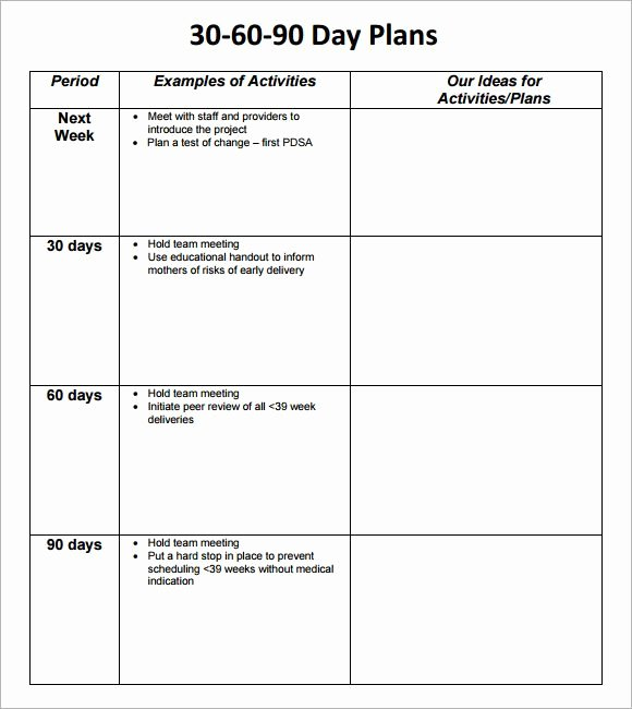 30 Day Plan Template Inspirational 30 60 90 Day Business Plan Template