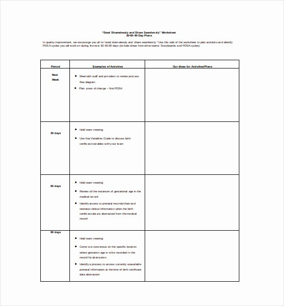 30 Day Plan Template Unique 18 30 60 90 Day Plan Templates Pdf Doc