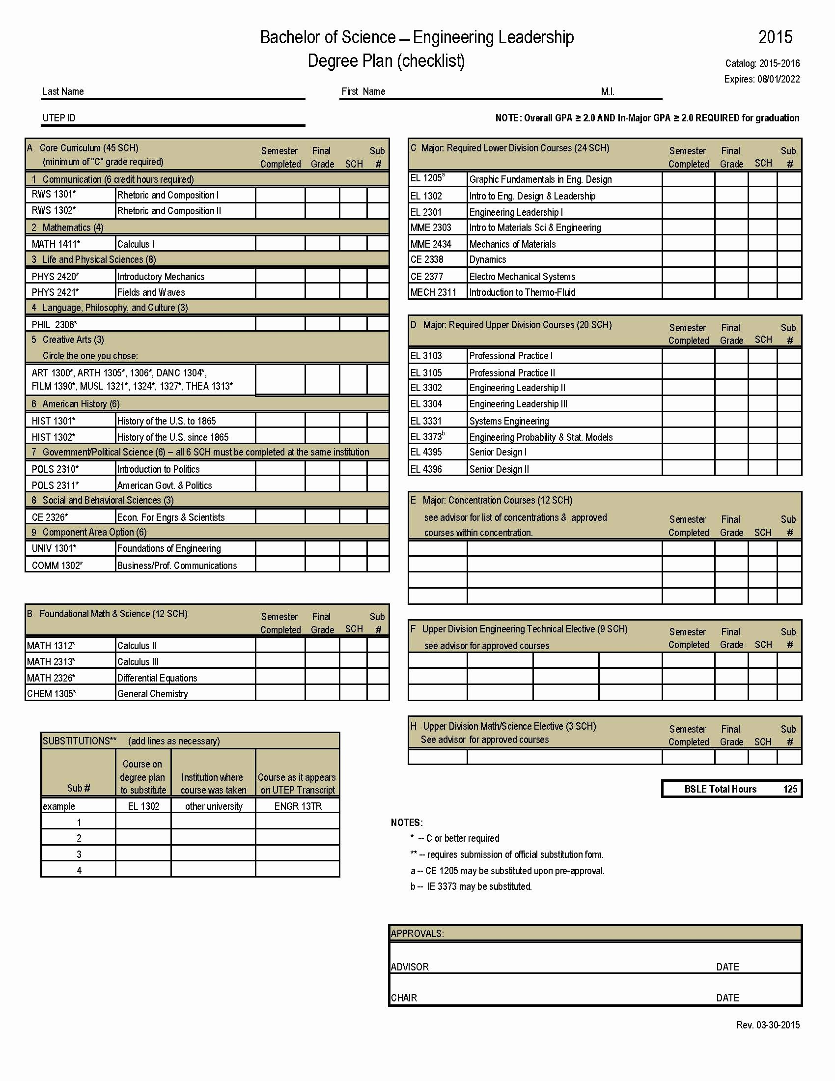4 Year College Plan Template Best Of Curriculum