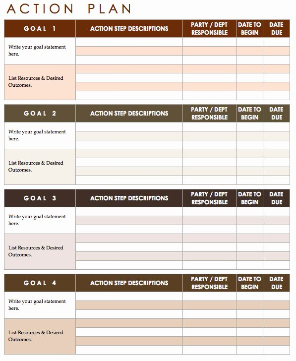 4 Year College Plan Template Elegant 10 Effective Action Plan Templates You Can Use now