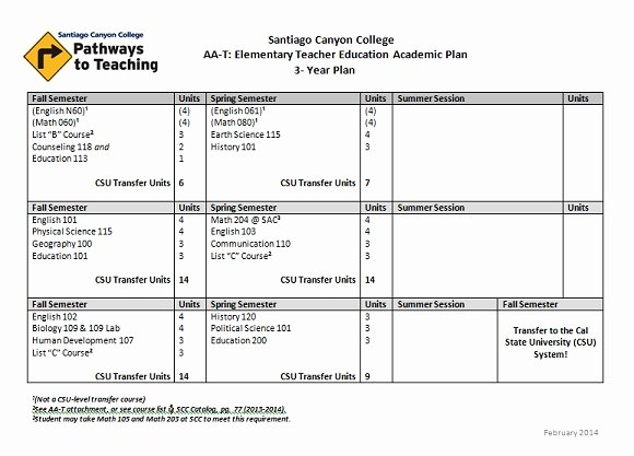 4 Year College Plan Template Inspirational Sample Academic Plans