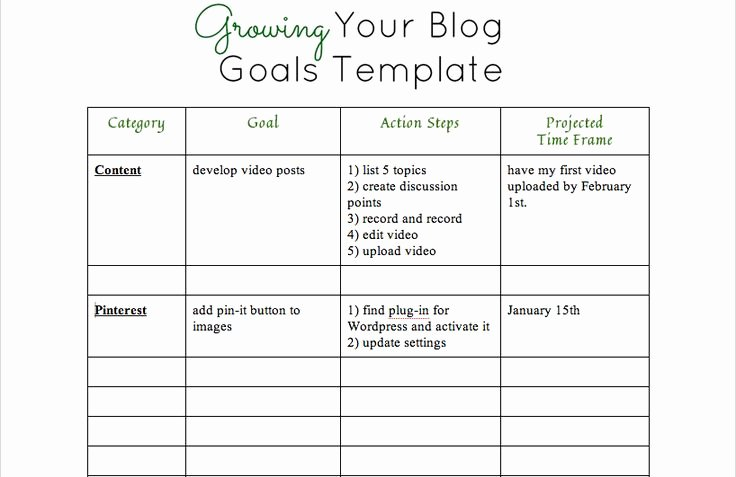 4 Year Plan Template Awesome 1000 Ideas About Goals Template On Pinterest