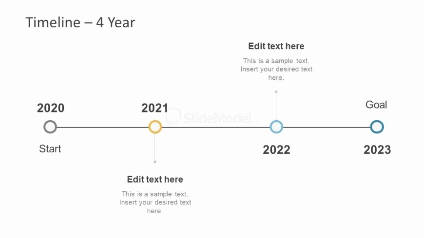 4 Year Plan Template Luxury Four Year Planning Timeline Powerpoint Slidemodel