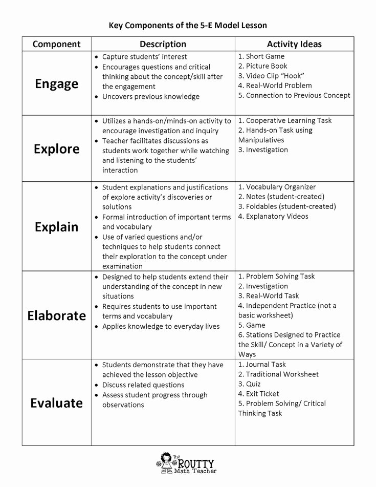 5 E Lesson Plan Template Inspirational Example 5e Lesson Plan for Math 5e Math Go