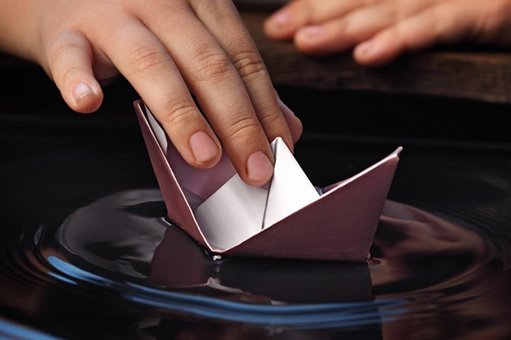 5 E's Lesson Plan Template New Paper Folding Activities