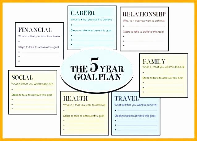 5 Year Career Plan Template Lovely 7 Goal Setting Worksheets Free Excel Templates Goal