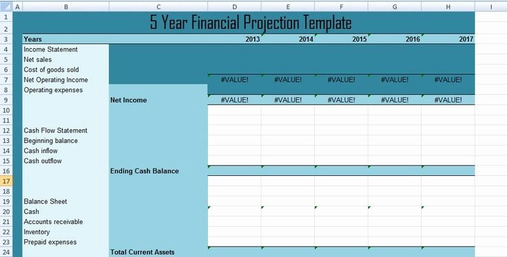 5 Year Financial Plan Template Lovely 623 Best Images About Excel Project Management Templates