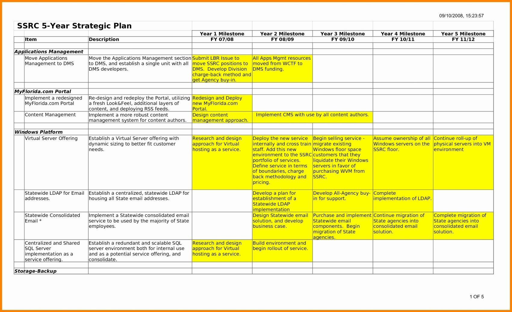 5 Year Plan Template Beautiful 5 Year Business Plan Template – Business form Templates