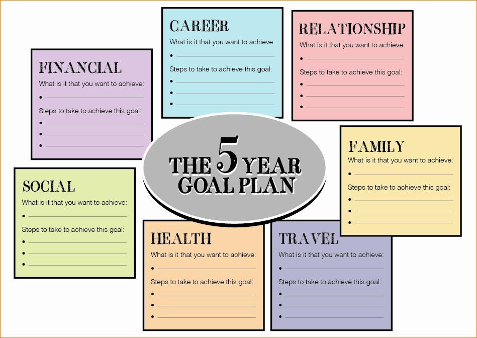 5 Year Plan Template Unique Life Planner Template