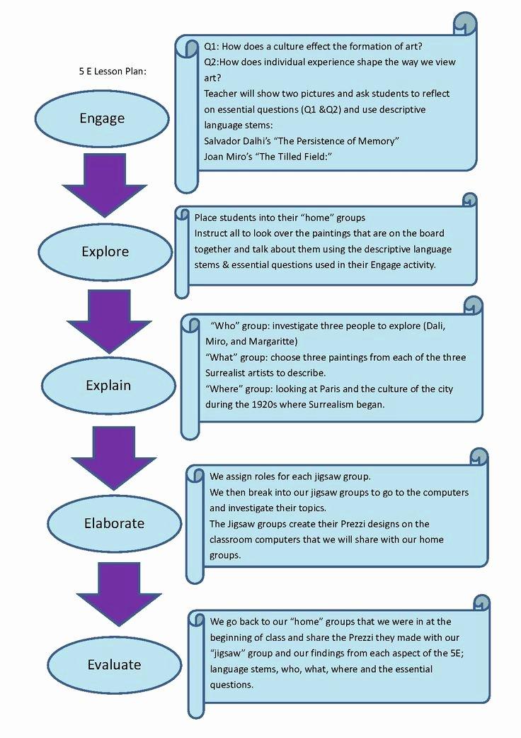 5e Lesson Plan Template Elegant 5e Lesson Plan Design Google Search Teach