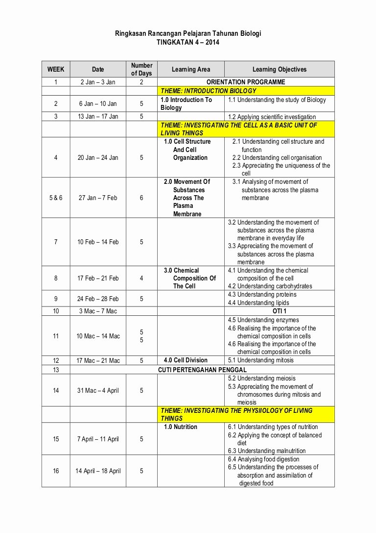 5e Lesson Plan Template Fresh Biology Yearly Lesson Plan form 4 2014