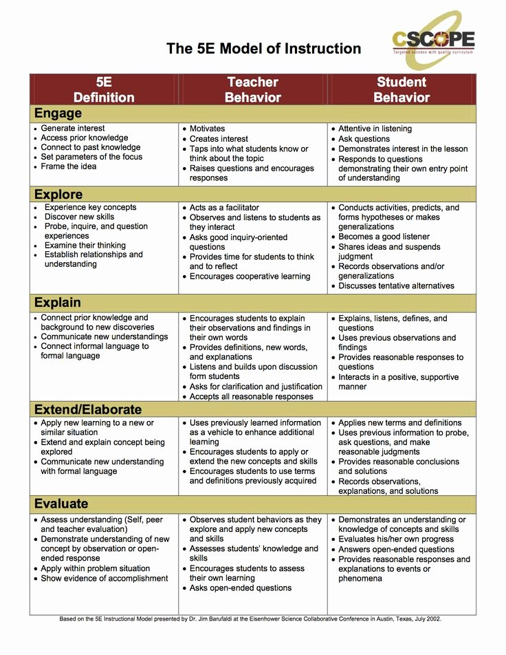 5e Lesson Plan Template Inspirational 1000 Images About 5e Model Science Education On Pinterest