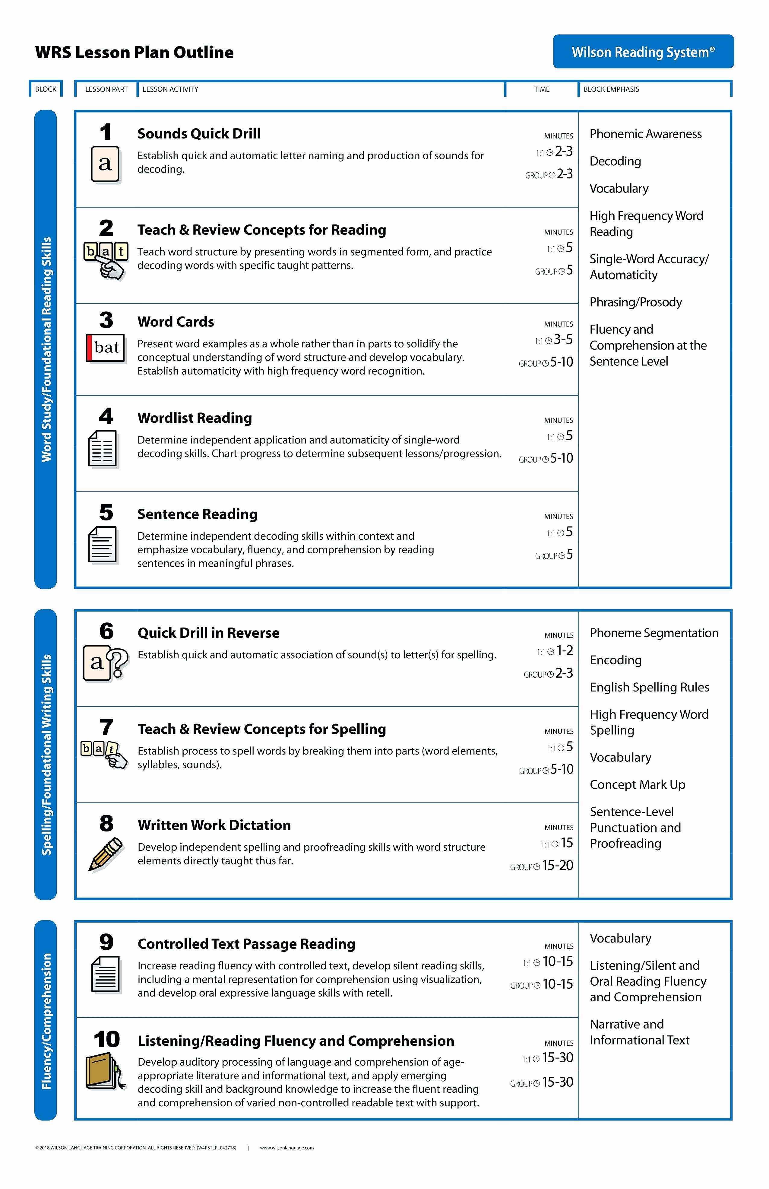 5th Grade Lesson Plan Template Awesome Fifth Grade Reading Lesson Plans Lesson Plan Template