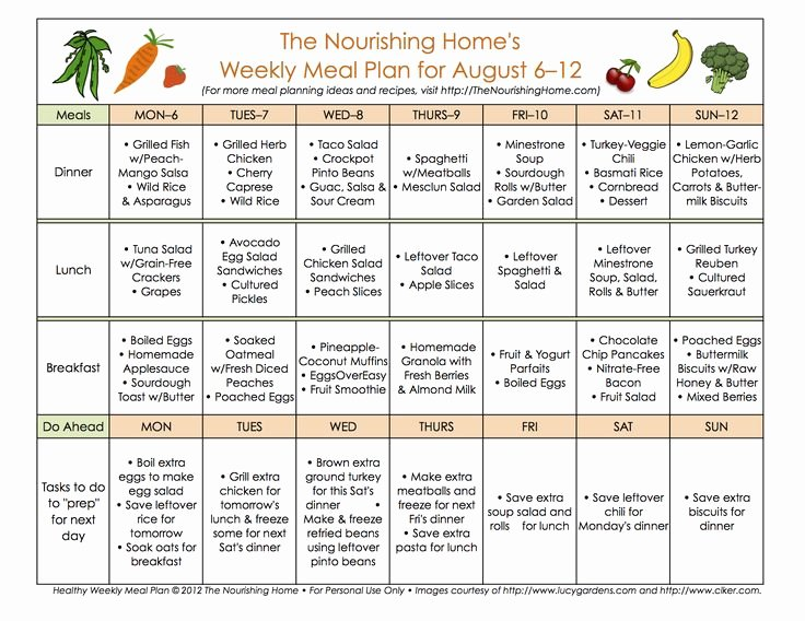 7 Day Meal Plan Template Lovely Cycle Menu Template