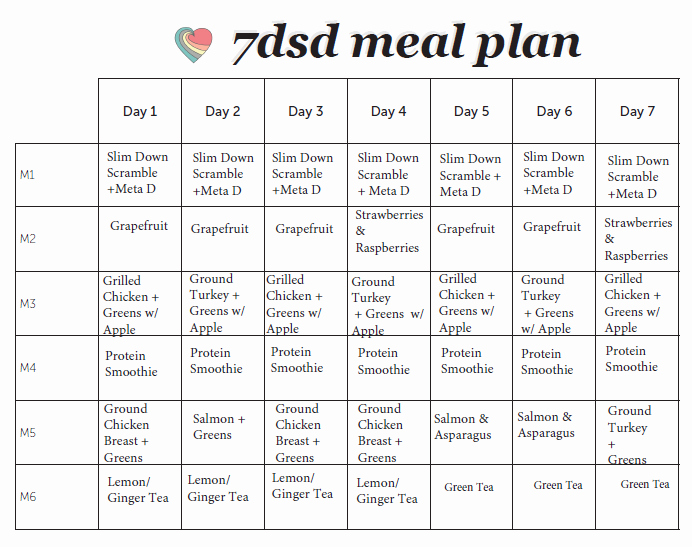 7 Day Meal Plan Template Luxury 7 Day Slim Down Grocery List & Prep