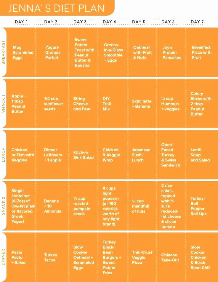 7 Day Meal Plan Template New T Plan for Busy Moms – Blogopoly
