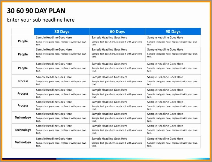 90 Day Action Plan Template Awesome 8 30 60 90 Day Action Plan Template Simple 90 Day Action