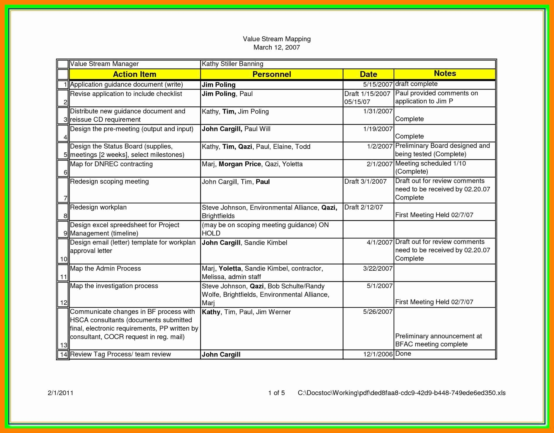 90 Day Action Plan Template Elegant 10 30 60 90 Days Plan Template Time Table Chart World