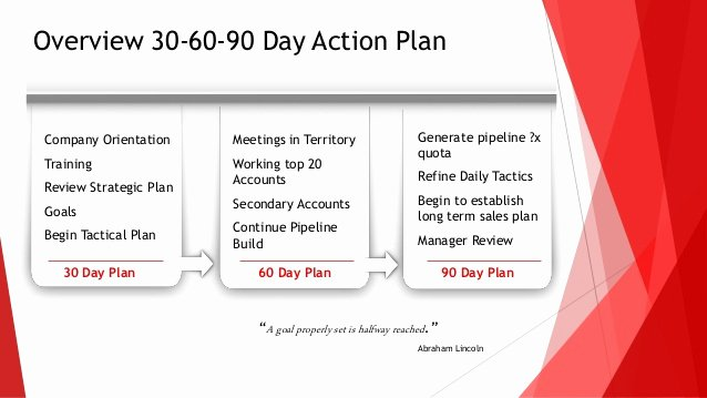 90 Day Action Plan Template Luxury 30 60 90 Day Sales Action Plan