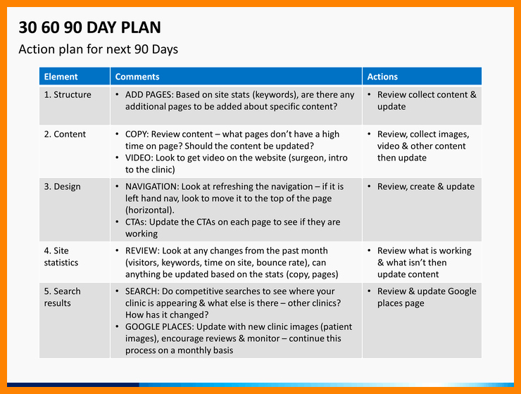90 Day Business Plan Template Elegant 17 30 60 90 Day Action Plan Template