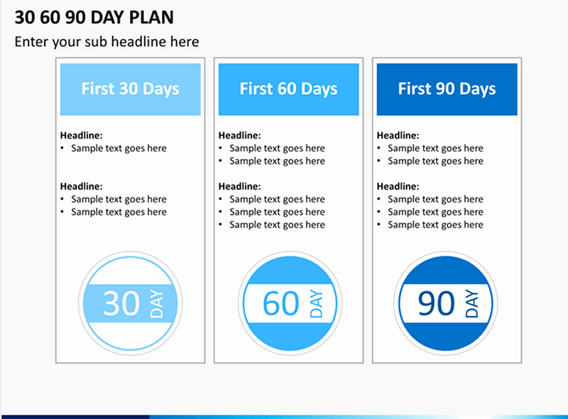 90 Day Business Plan Template Unique How to Make A 30 60 90 Day Plan
