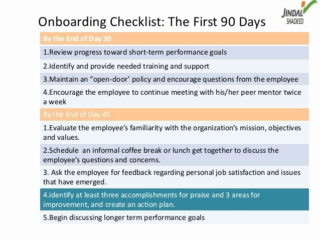 90 Day Onboarding Plan Template Lovely Boarding Checklist the First 90 Daysby the End Of Day