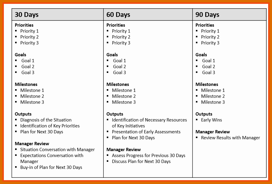 90 Day Onboarding Plan Template Luxury 10 11 30 60 90 Plan Templates