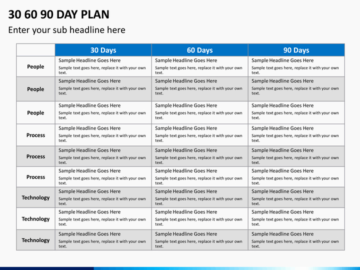 90 Day Onboarding Plan Template New 30 60 90 Day Plan Powerpoint Template