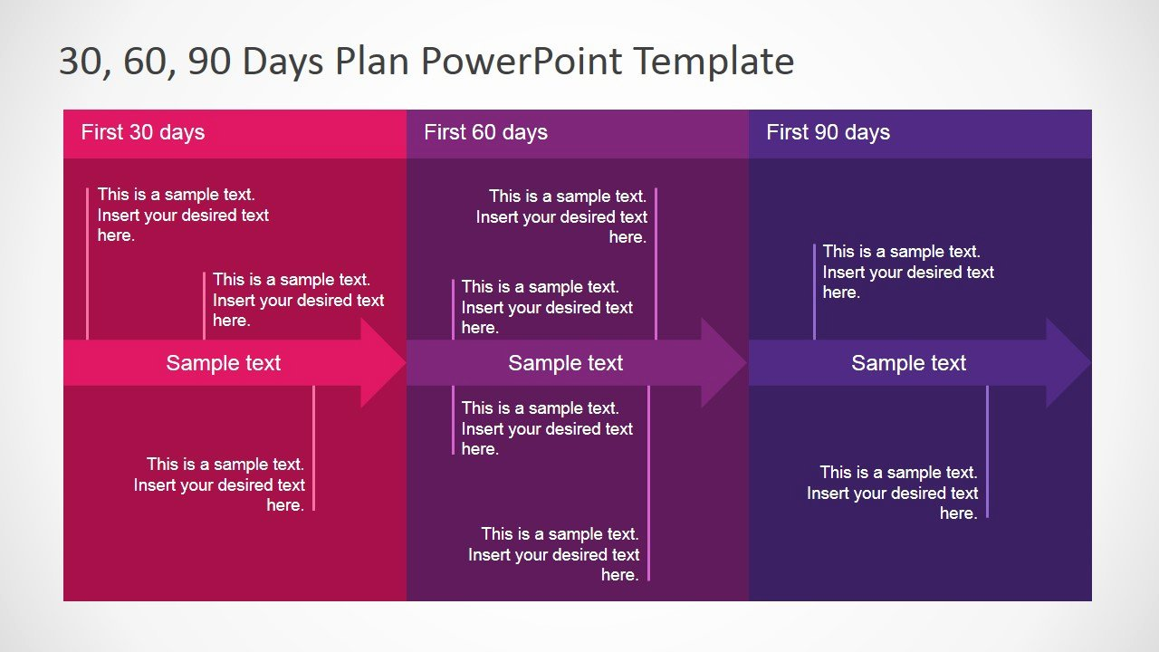90 Day Plan Template Fresh 30 60 90 Days Plan Powerpoint Template Slidemodel