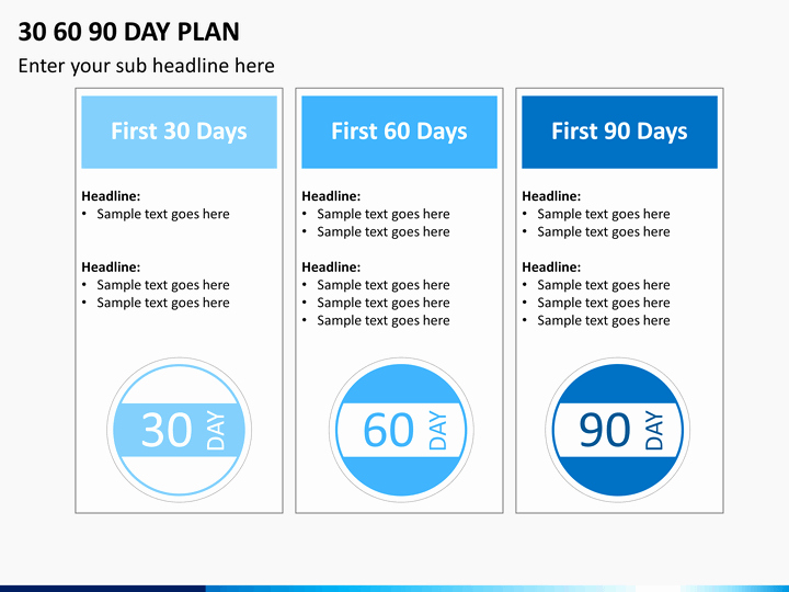 90 Day Plan Template Unique 30 60 90 Day Action Plan Template Yahoo Image Search