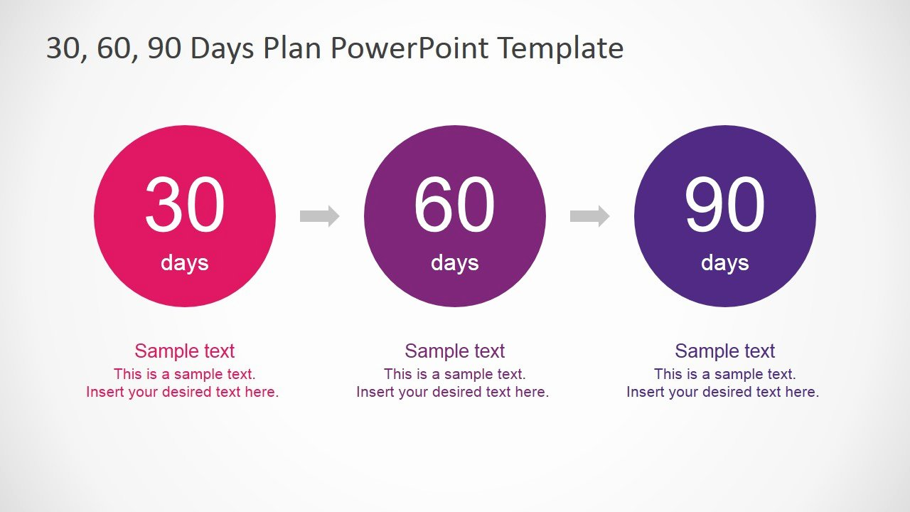 90 Day Sales Plan Template Fresh Three Circles Description Slide for 30 60 90 Days Plan