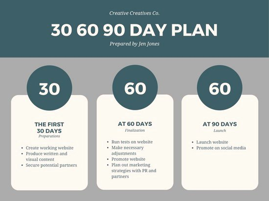 90 Day Sales Plan Template Luxury Green Gray Modern Minimalist 30 60 90 Day Plan